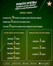 point system of quaid e azam trophy 2019