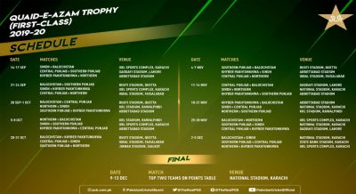 Quaid-e-Azam Trophy 2019-20 Schedule