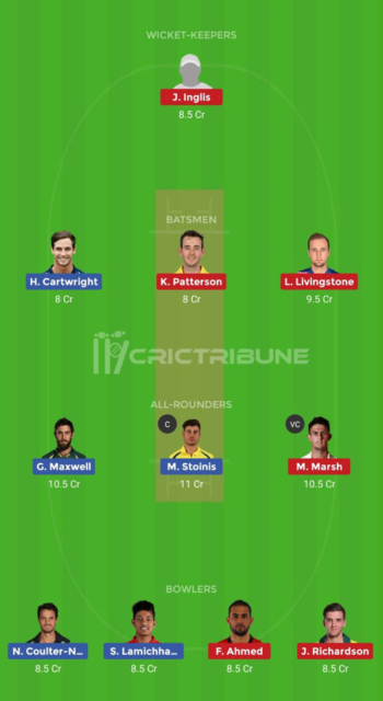 crictribune Dream XI