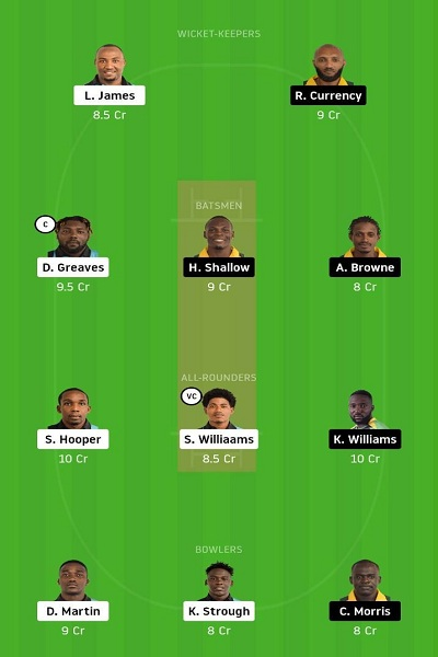 DVE vs BGR Live Score, DVE vs BGR Live Cricket Score, Vincy Premier League 1