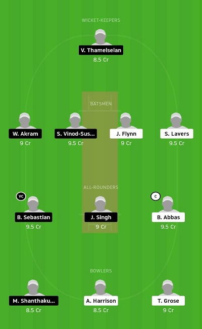 PT vs IN-XI Live Score, PT vs IN-XI Live Cricket Score, Darwin T20 League 1