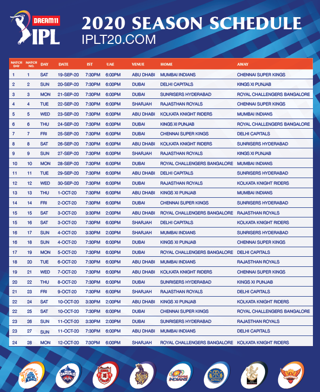 IPL 2020 schedule releases finally: Extravaganza all set to commence