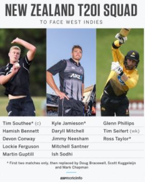 New Zealand announce their squad for T20I series against West Indies