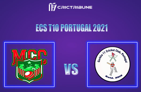 MAL vs GOR Live Score, In the Match of ECS T10 Milan 2021 which will be played at Estádio Municipal de Miranda do Corvo, Miranda do Corvo. MAL vs GOR Live Score
