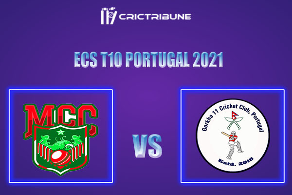MAL vs GOR Live Score,In theMatchof ECS T10 Milan 2021which will be played at Estádio Municipal de Miranda do Corvo, Miranda do Corvo. MAL vs GOR Live Score