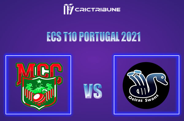 MAL vs OEI Live Score, In the Match of ECS T10 Milan 2021 which will be played at Estádio Municipal de Miranda do Corvo, Miranda do Corvo. MAL vs OEI Live Score